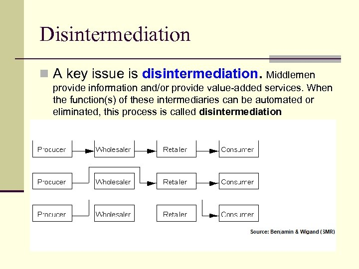 Disintermediation n A key issue is disintermediation. Middlemen provide information and/or provide value-added services.