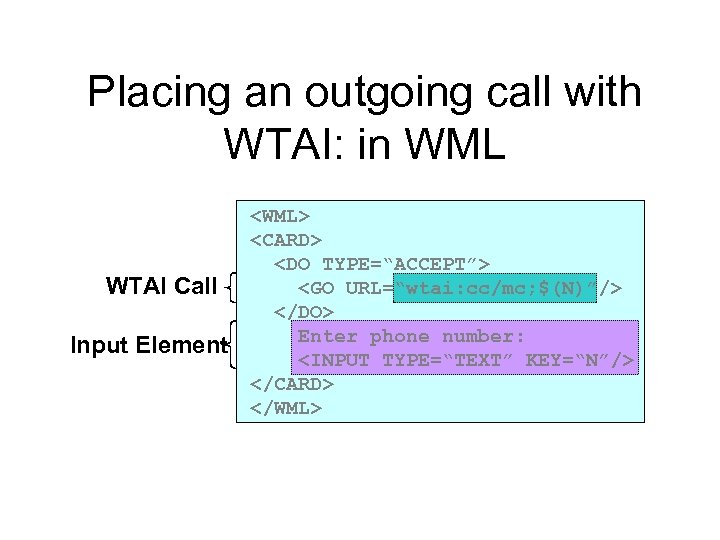 Placing an outgoing call with WTAI: in WML WTAI Call Input Element <WML> <CARD>