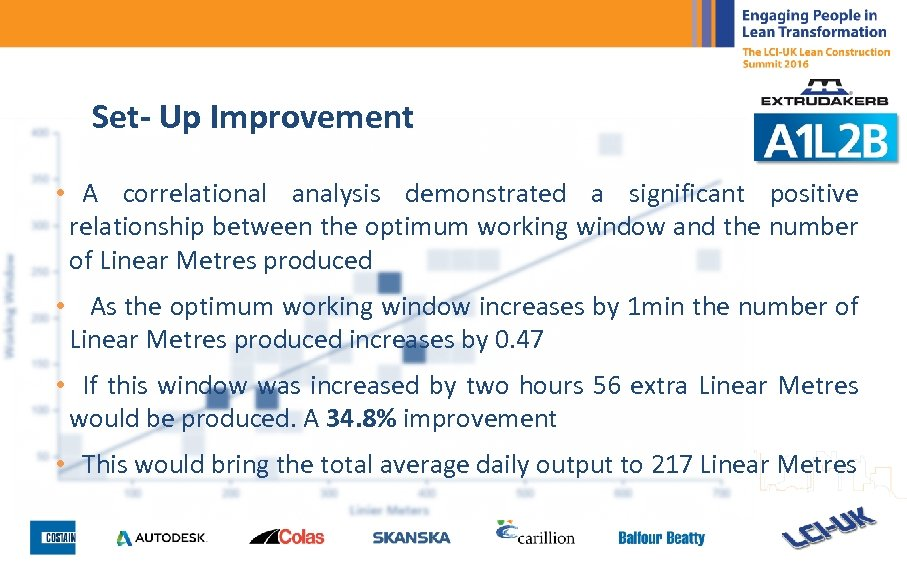 Set- Up Improvement • A correlational analysis demonstrated a significant positive relationship between the