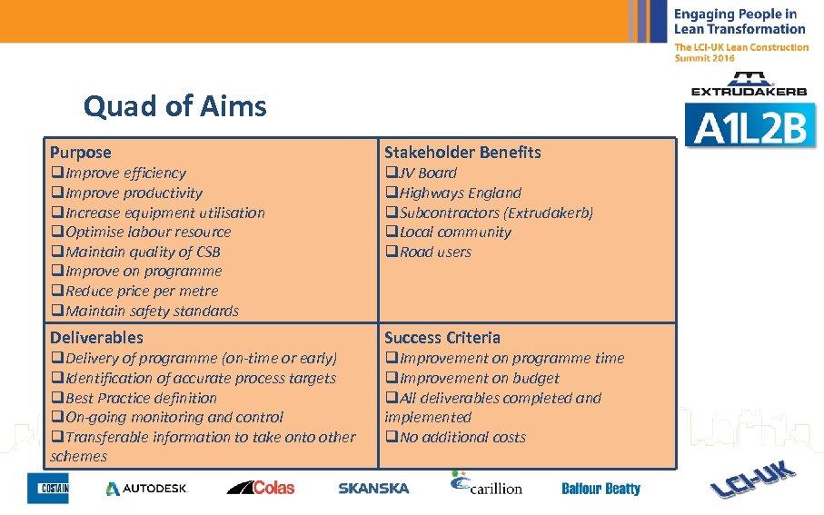 Quad of Aims Purpose Stakeholder Benefits Deliverables Success Criteria q. Improve efficiency q. Improve
