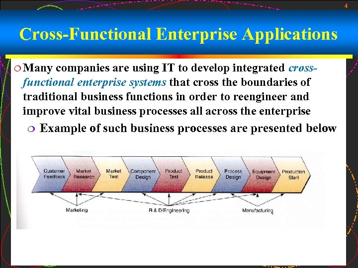 4 Cross-Functional Enterprise Applications ¦ Many companies are using IT to develop integrated crossfunctional