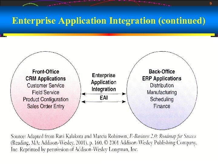 9 Enterprise Application Integration (continued)