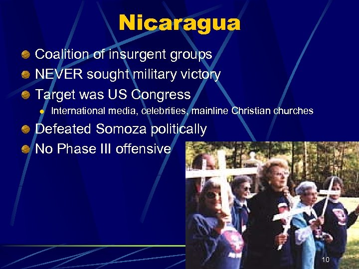 Nicaragua Coalition of insurgent groups NEVER sought military victory Target was US Congress l