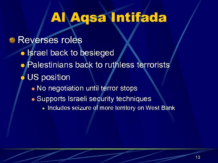 Al Aqsa Intifada Reverses roles Israel back to besieged l Palestinians back to ruthless