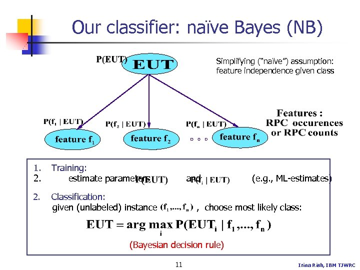 "Our classifier: naïve Bayes (NB) Simplifying (""naïve"") assumption: feature independence given class 1. 2."