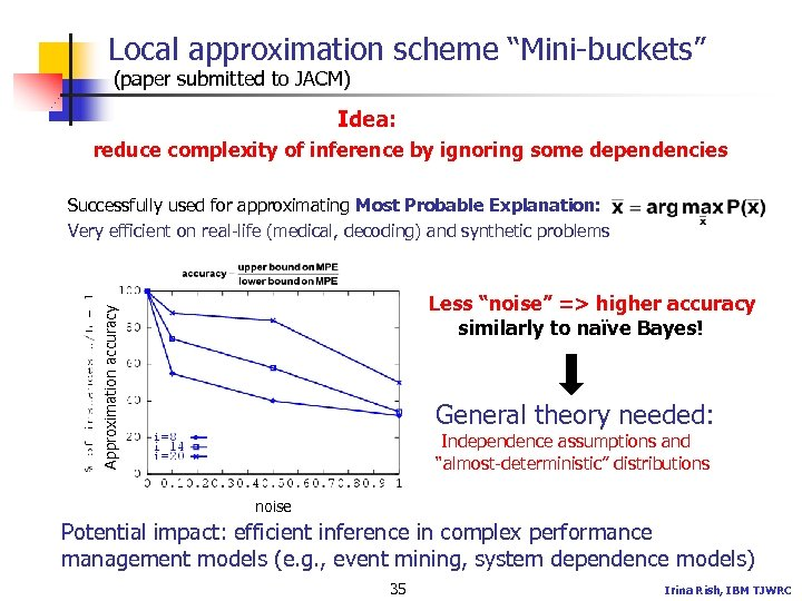 "Local approximation scheme ""Mini-buckets"" (paper submitted to JACM) Idea: reduce complexity of inference by"