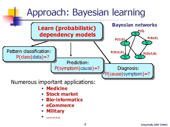 Approach: Bayesian learning Learn (probabilistic) dependency models Bayesian networks S P(S) P(B|S) P(C|S) B
