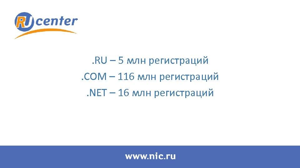 . RU – 5 млн регистраций. COM – 116 млн регистраций. NET – 16