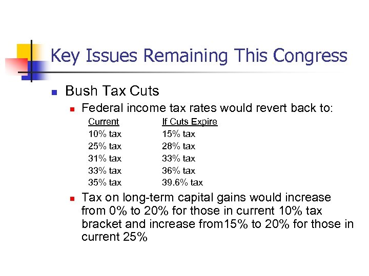 Key Issues Remaining This Congress n Bush Tax Cuts n Federal income tax rates