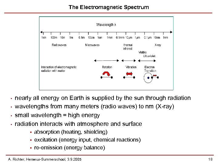 The Electromagnetic Spectrum • • nearly all energy on Earth is supplied by the