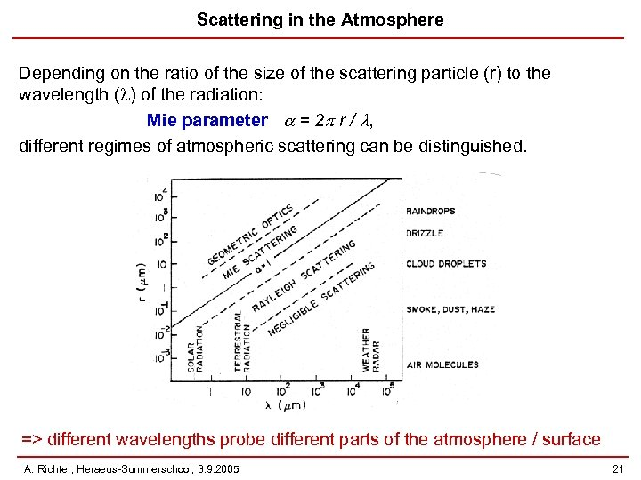 Scattering in the Atmosphere Depending on the ratio of the size of the scattering