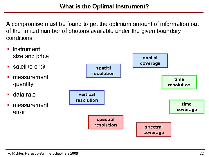 What is the Optimal Instrument? A compromise must be found to get the optimum