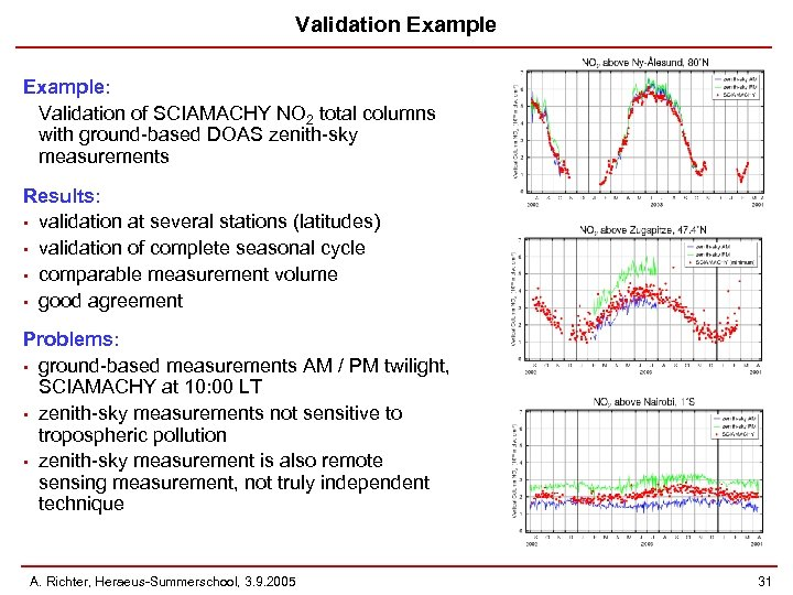 Validation Example: Validation of SCIAMACHY NO 2 total columns with ground-based DOAS zenith-sky measurements