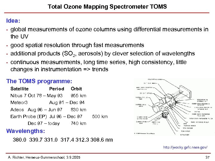 Total Ozone Mapping Spectrometer TOMS Idea: • global measurements of ozone columns using differential