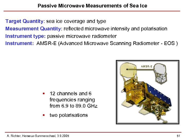 Passive Microwave Measurements of Sea Ice Target Quantity: sea ice coverage and type Measurement