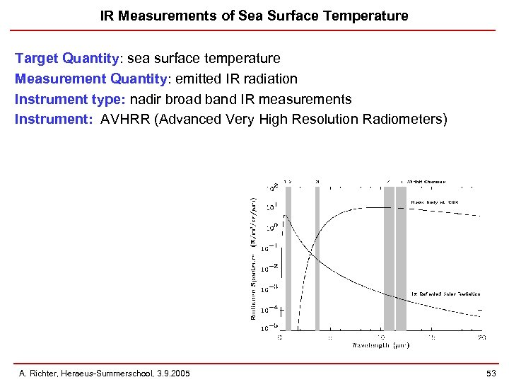 IR Measurements of Sea Surface Temperature Target Quantity: sea surface temperature Measurement Quantity: emitted