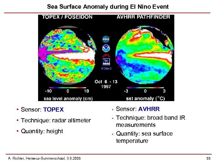 Sea Surface Anomaly during El Nino Event • Sensor: TOPEX • • Technique: radar