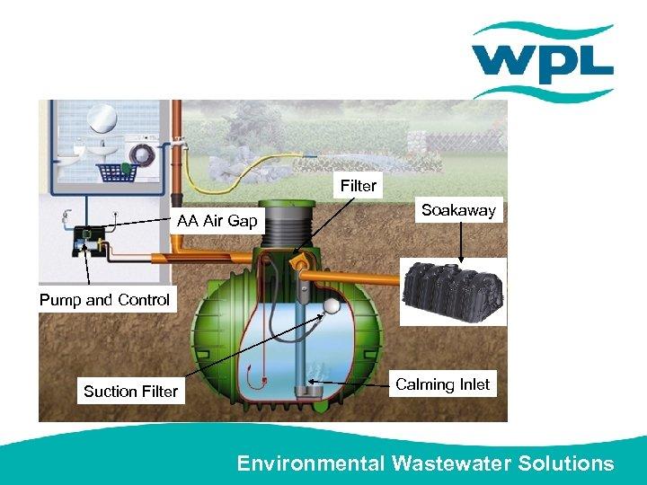 Filter AA Air Gap Soakaway Pump and Control Suction Filter Calming Inlet Environmental Wastewater
