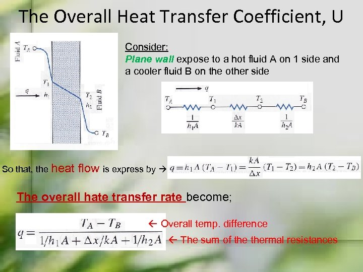 The Overall Heat Transfer Coefficient, U Consider: Plane wall expose to a hot fluid