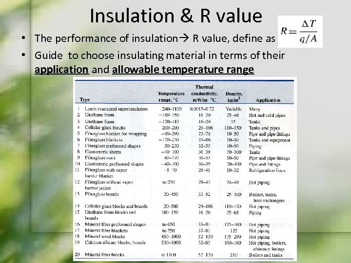 Insulation & R value • The performance of insulation R value, define as •