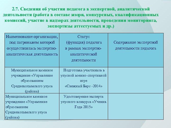 2. 7. Сведения об участии педагога в экспертной, аналитической деятельности (работа в составе жюри,