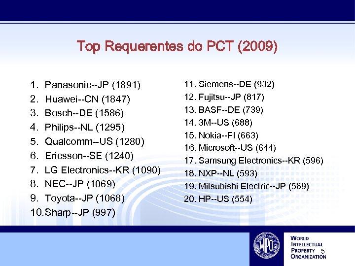 Top Requerentes do PCT (2009) 1. Panasonic--JP (1891) 2. Huawei--CN (1847) 3. Bosch--DE (1586)