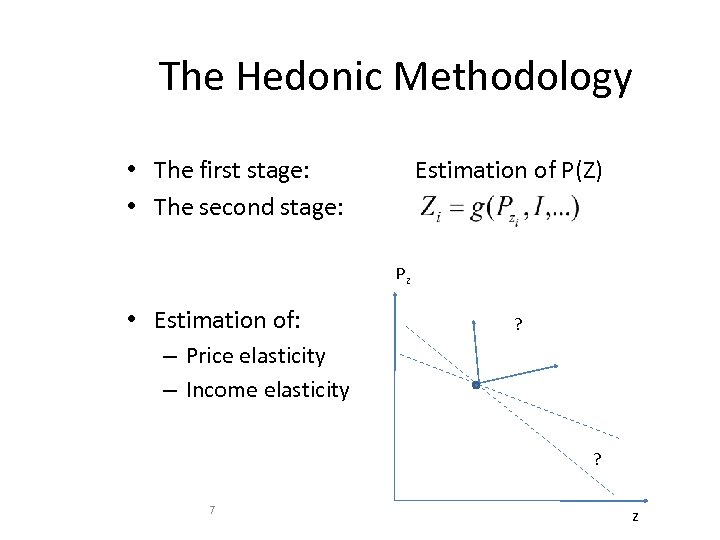 The Hedonic Methodology • The first stage: • The second stage: Estimation of P(Z)