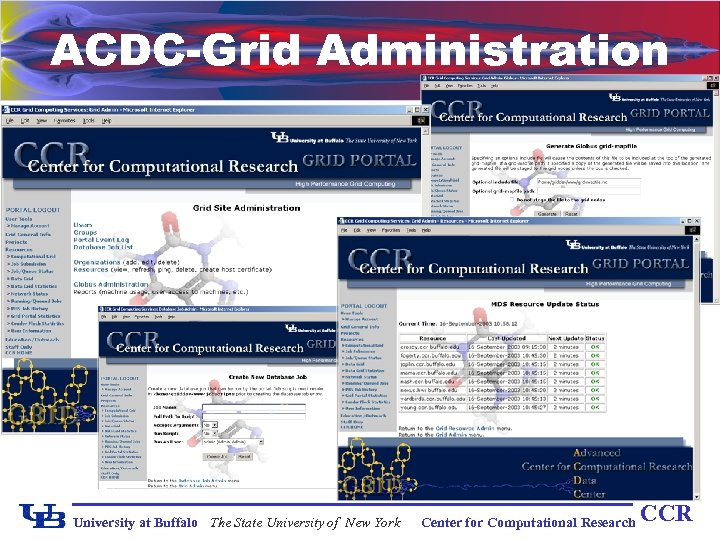 ACDC-Grid Administration University at Buffalo The State University of New York Center for Computational