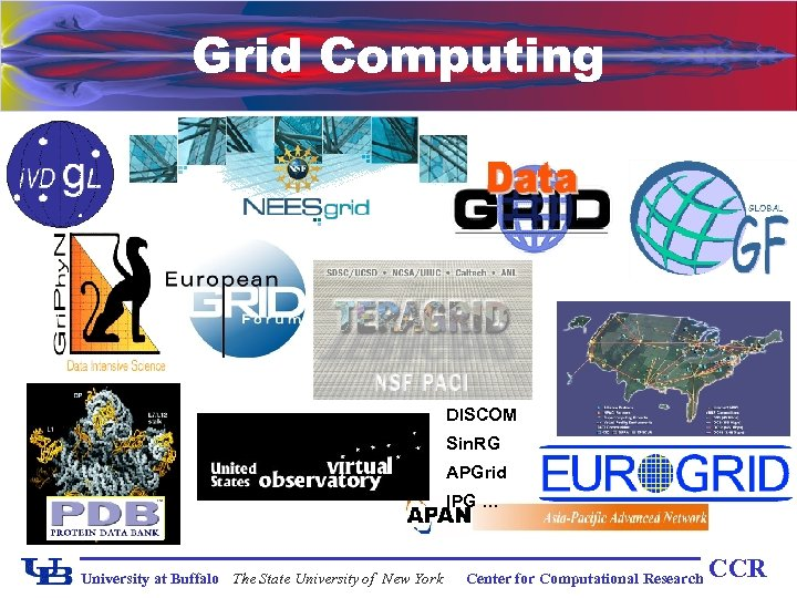 Grid Computing DISCOM Sin. RG APGrid IPG … University at Buffalo The State University