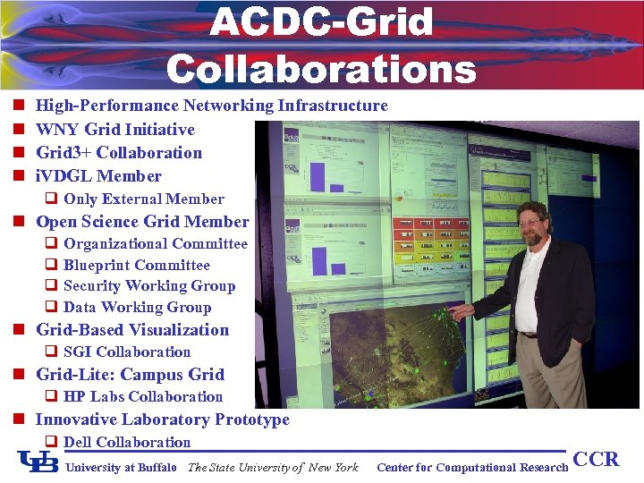 ACDC-Grid Collaborations n n High-Performance Networking Infrastructure WNY Grid Initiative Grid 3+ Collaboration i.