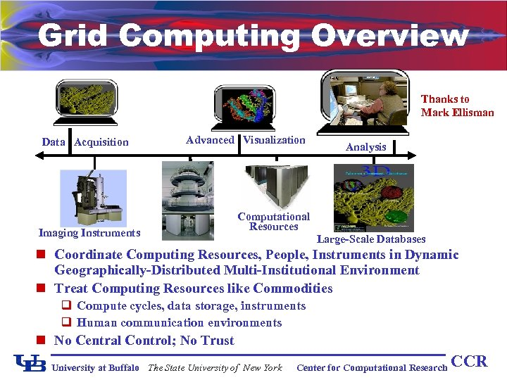 Grid Computing Overview Thanks to Mark Ellisman Data Acquisition Advanced Visualization Imaging Instruments Analysis