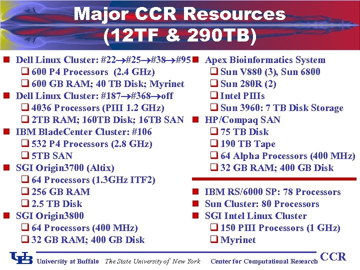 Major CCR Resources (12 TF & 290 TB) n Dell Linux Cluster: #22 #25