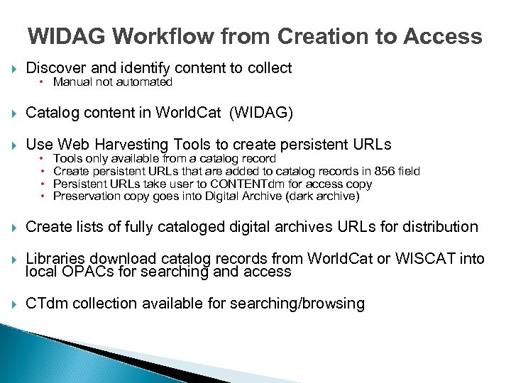 WIDAG Workflow from Creation to Access Discover and identify content to collect Catalog content