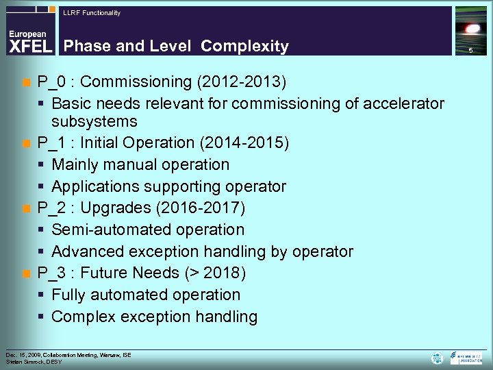 LLRF Functionality Phase and Level Complexity P_0 : Commissioning (2012 -2013) § Basic needs
