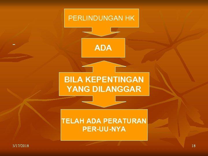 PERLINDUNGAN HK - ADA BILA KEPENTINGAN YANG DILANGGAR TELAH ADA PERATURAN PER-UU-NYA 3/17/2018 18