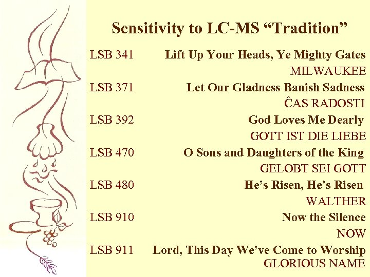 "Sensitivity to LC-MS ""Tradition"" LSB 341 LSB 371 LSB 392 LSB 470 LSB 480"