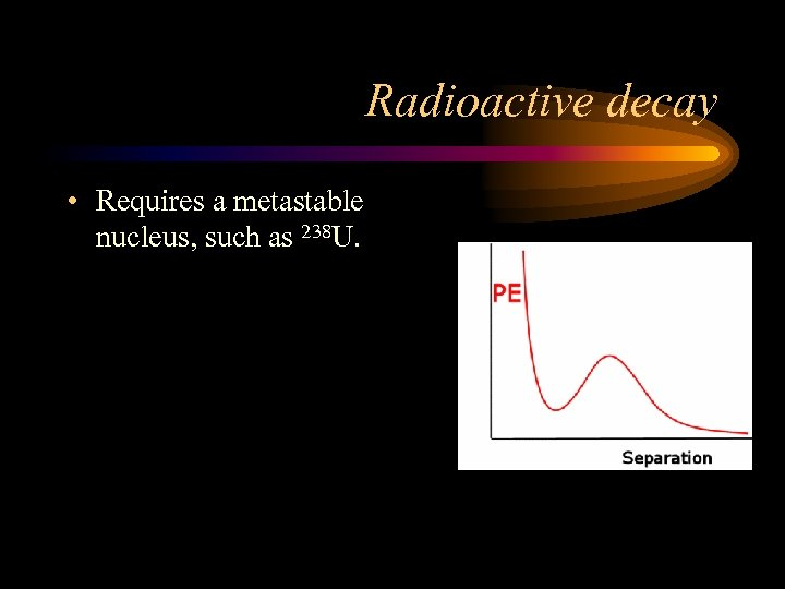 Radioactive decay • Requires a metastable nucleus, such as 238 U.