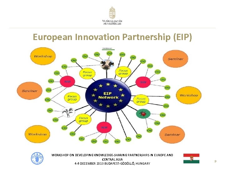 European Innovation Partnership (EIP) WORKSHOP ON DEVELOPING KNOWLEDGE-SHARING PARTNERSHIPS IN EUROPE AND CENTRAL ASIA