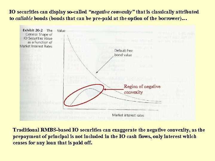 """IO securities can display so-called """"negative convexity"""" that is classically attributed to callable bonds"""