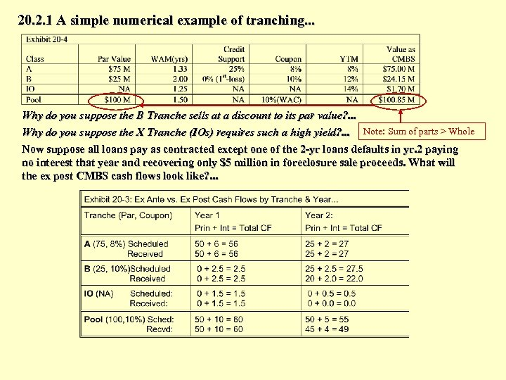 20. 2. 1 A simple numerical example of tranching. . . Why do you