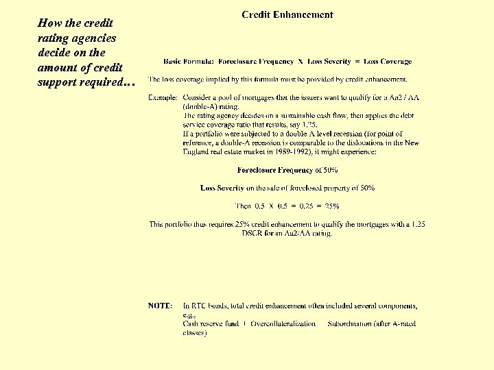 How the credit rating agencies decide on the amount of credit support required…