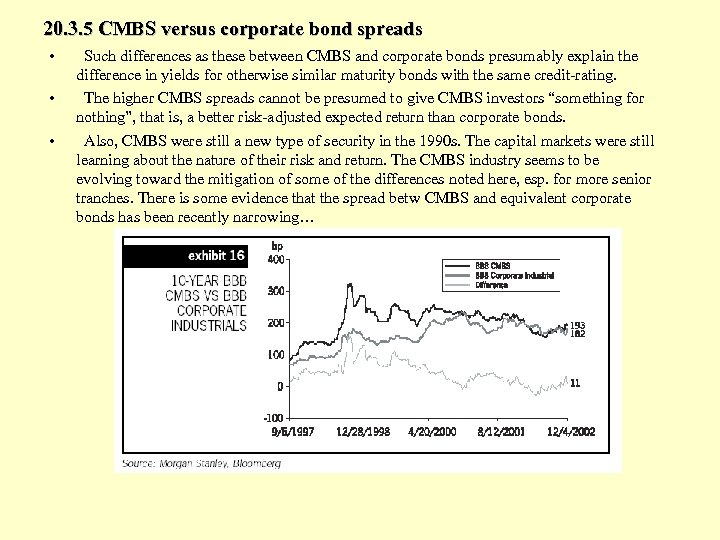 20. 3. 5 CMBS versus corporate bond spreads • • • Such differences as