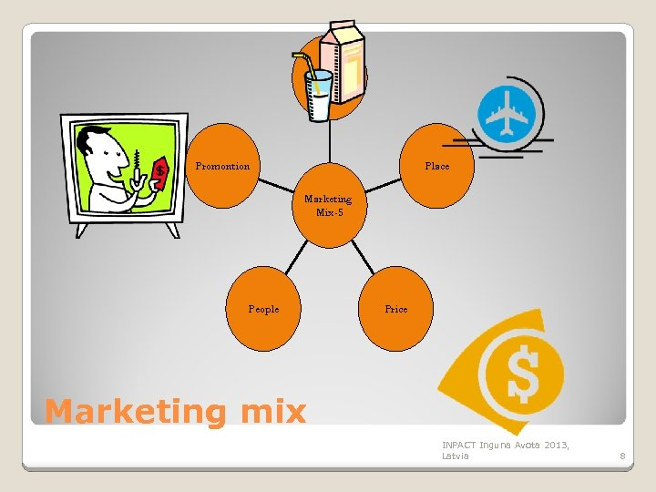 Product Promontion Place Marketing Mix-5 People Price Marketing mix INPACT Inguna Avota 2013, Latvia