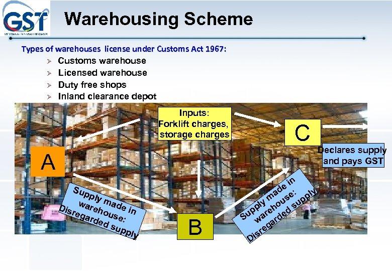 Warehousing Scheme Types of warehouses license under Customs Act 1967: Ø Customs warehouse Ø