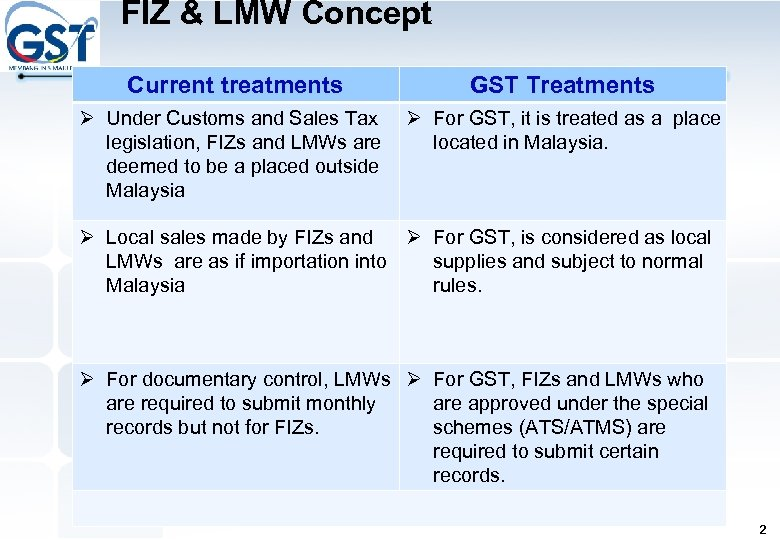 FIZ & LMW Concept Current treatments GST Treatments Ø Under Customs and Sales Tax