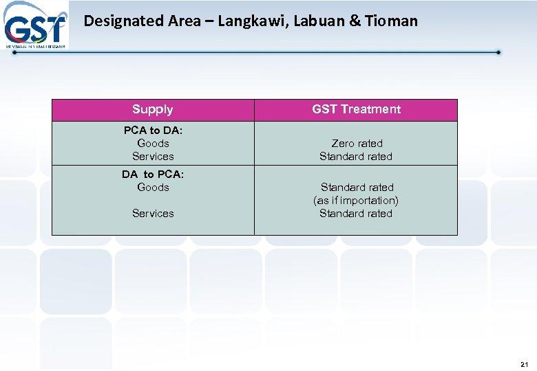 Designated Area – Langkawi, Labuan & Tioman Supply GST Treatment PCA to DA: Goods