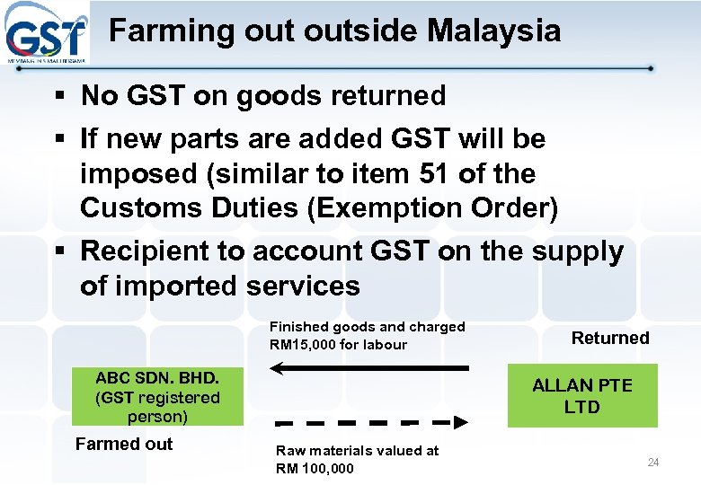 Farming outside Malaysia § No GST on goods returned § If new parts are