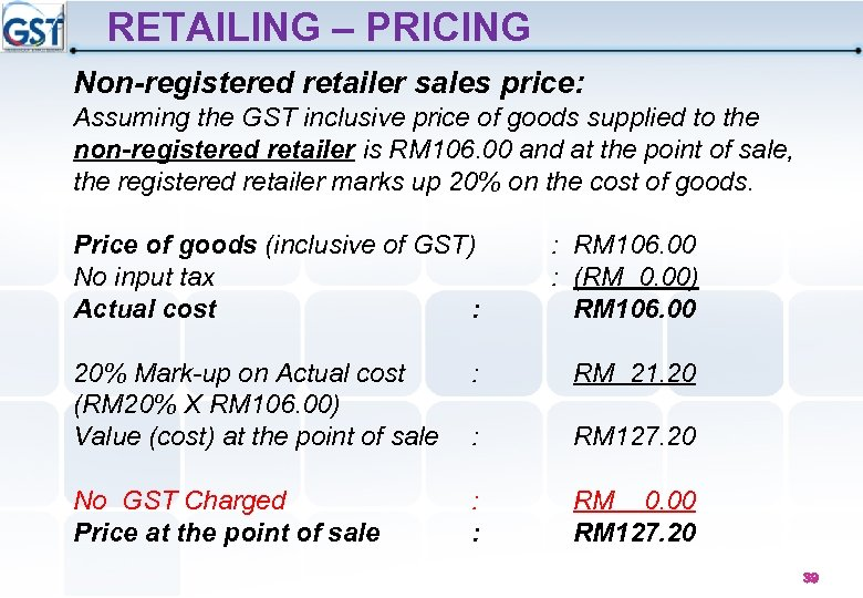RETAILING – PRICING Non-registered retailer sales price: Assuming the GST inclusive price of goods