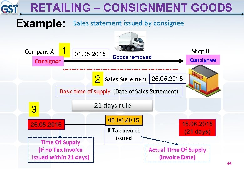 RETAILING – CONSIGNMENT GOODS Example: Sales statement issued by consignee 1 Company A 01.