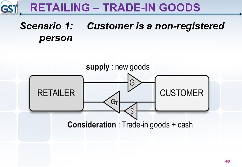 RETAILING – TRADE-IN GOODS Scenario 1: person Customer is a non-registered 48